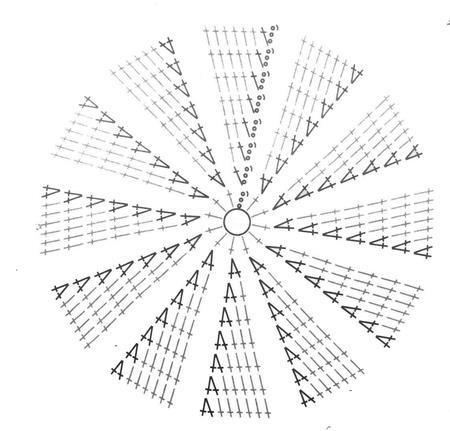 Схема вышивки круглого коврика